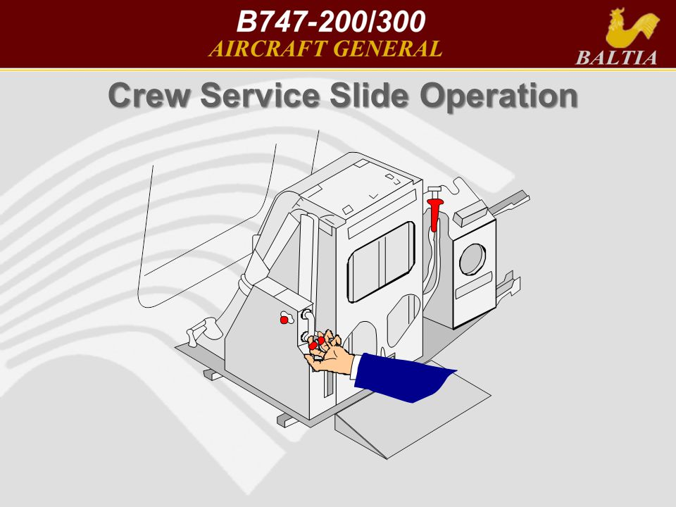 Crew Service Slide Operation