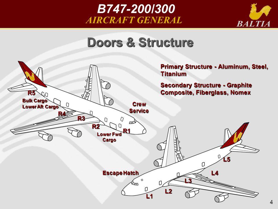 Doors & Structure Primary Structure - Aluminum, Steel, Titanium