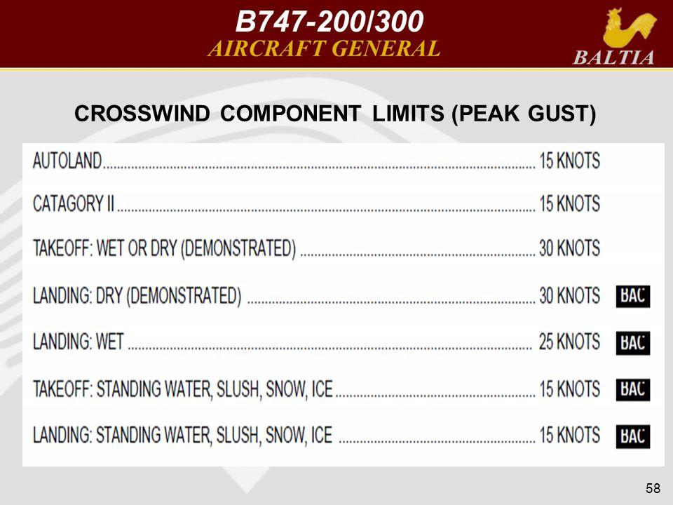CROSSWIND COMPONENT LIMITS (PEAK GUST)