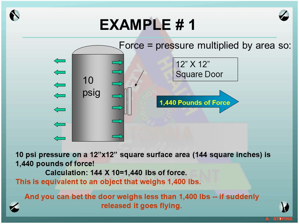 EXAMPLE # 1 Force = pressure multiplied by area so: 10 psig