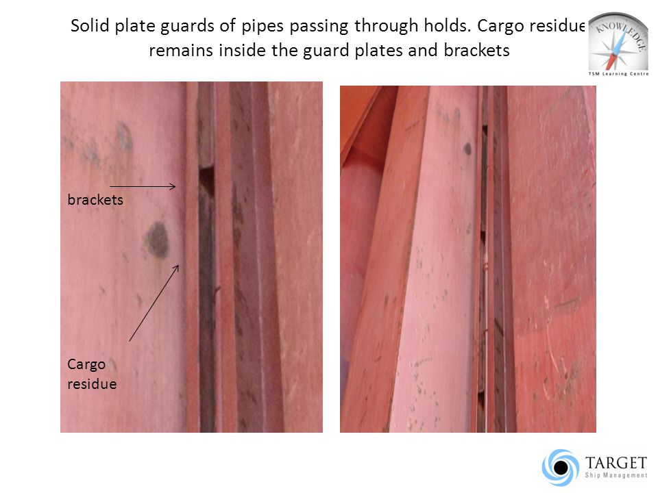 Solid plate guards of pipes passing through holds
