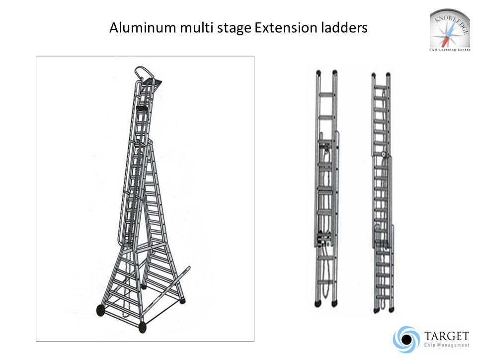 Aluminum multi stage Extension ladders