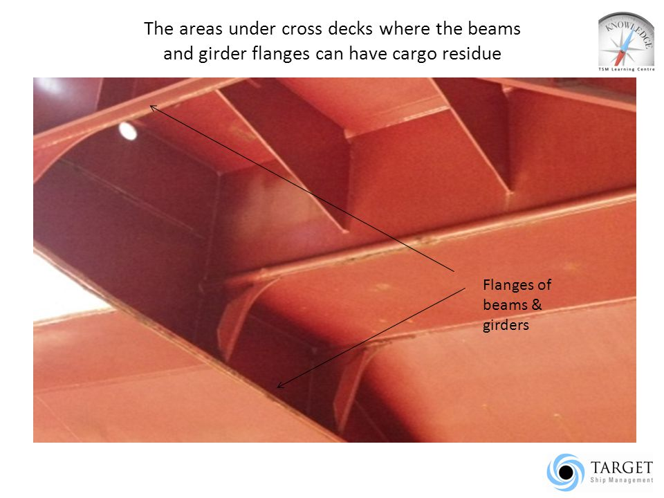 The areas under cross decks where the beams and girder flanges can have cargo residue