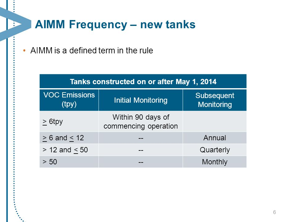 AIMM Frequency – new tanks