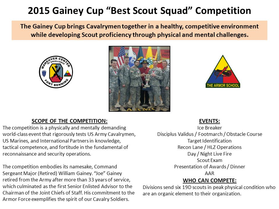 2015 Gainey Cup Best Scout Squad Competition