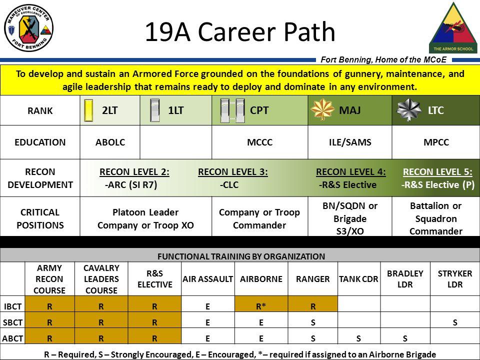 19A Career Path 2LT 1LT CPT MAJ LTC