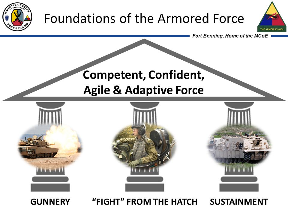 Foundations of the Armored Force
