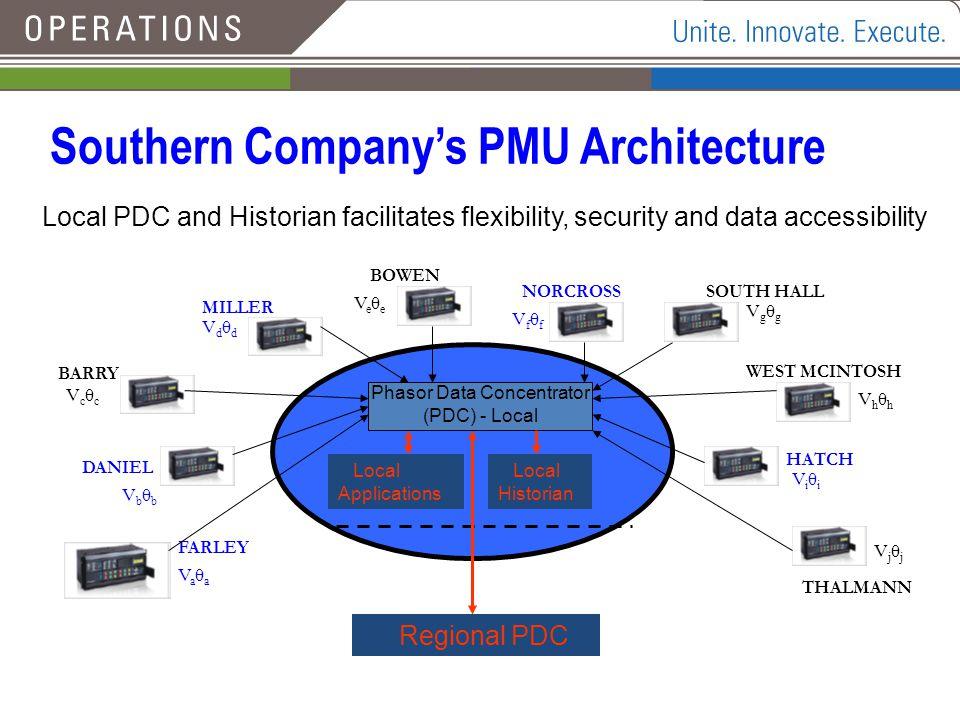 Southern Company's PMU Architecture