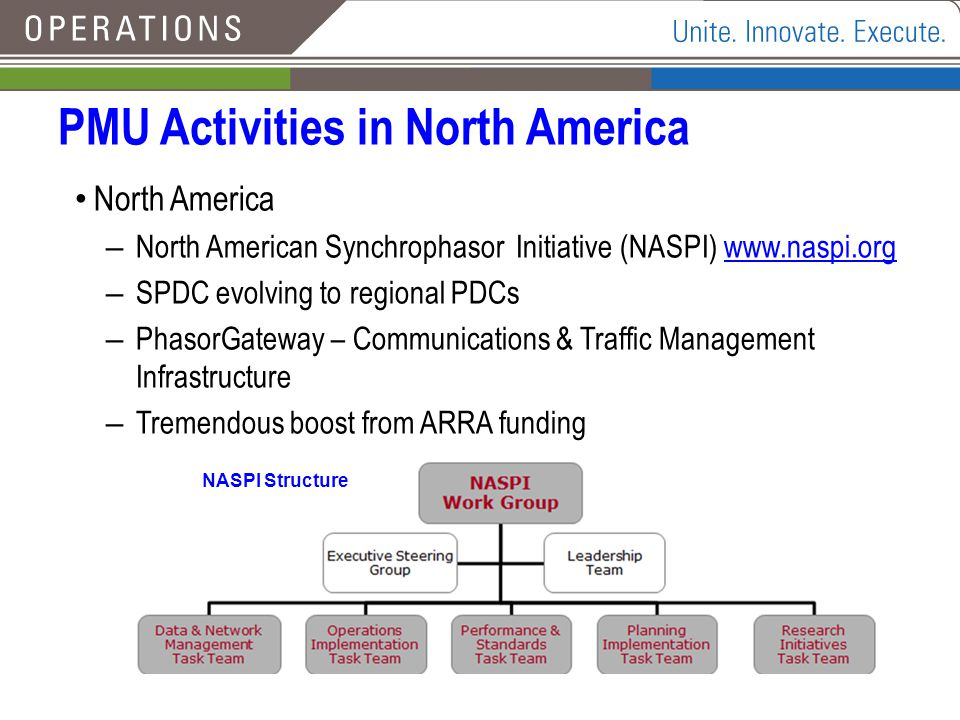 PMU Activities in North America