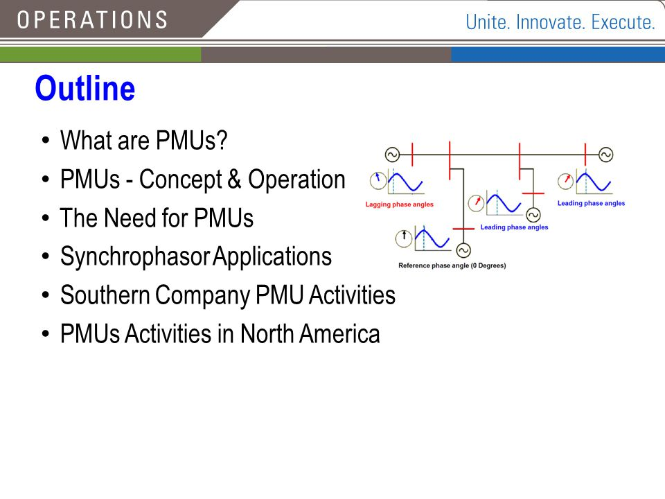 Outline What are PMUs PMUs - Concept & Operation The Need for PMUs