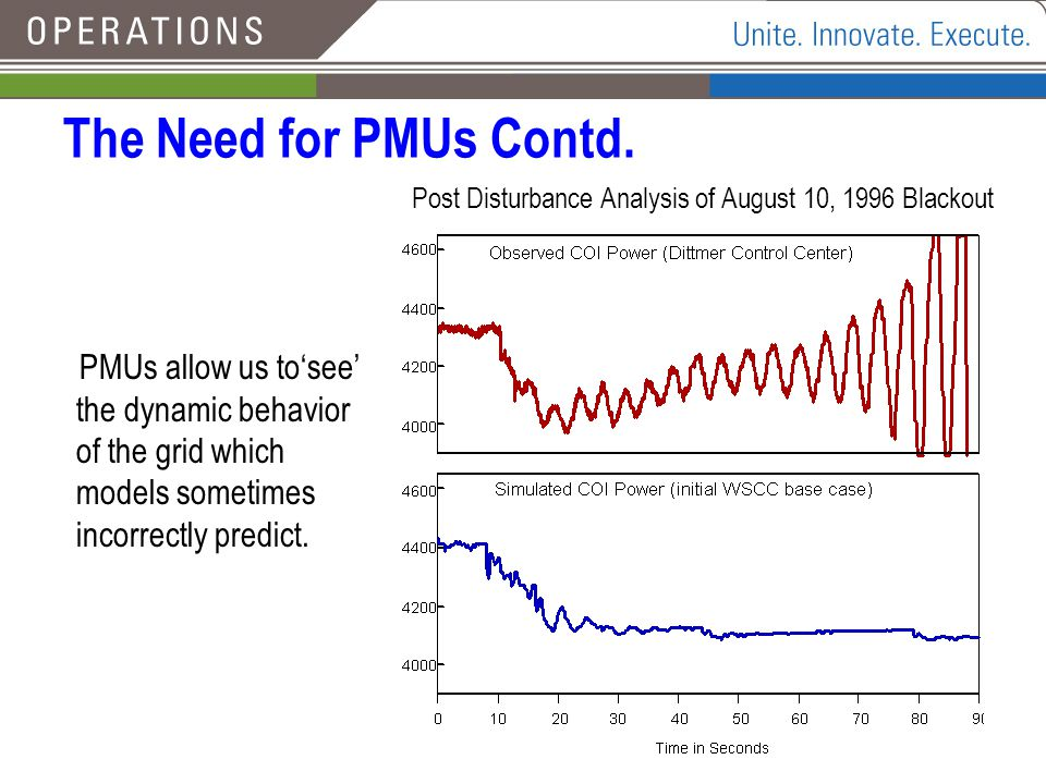 The Need for PMUs Contd. Post Disturbance Analysis of August 10, 1996 Blackout.