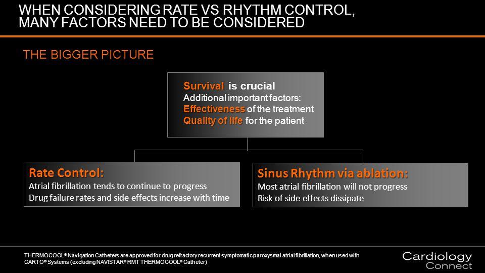 Sinus Rhythm via ablation: