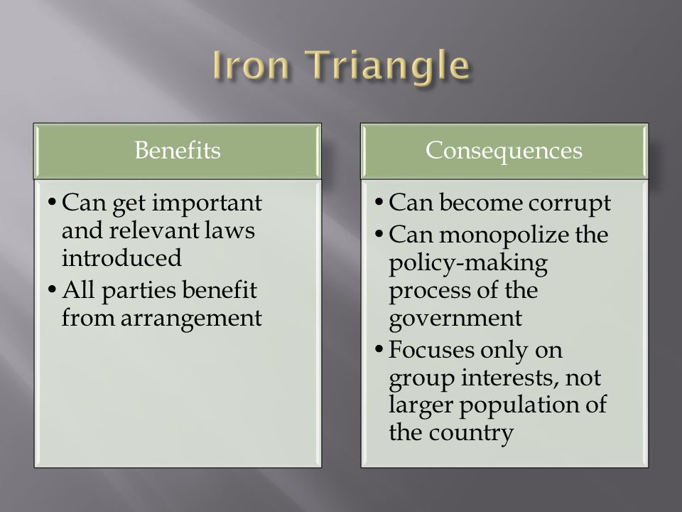 Iron Triangle Benefits Can get important and relevant laws introduced