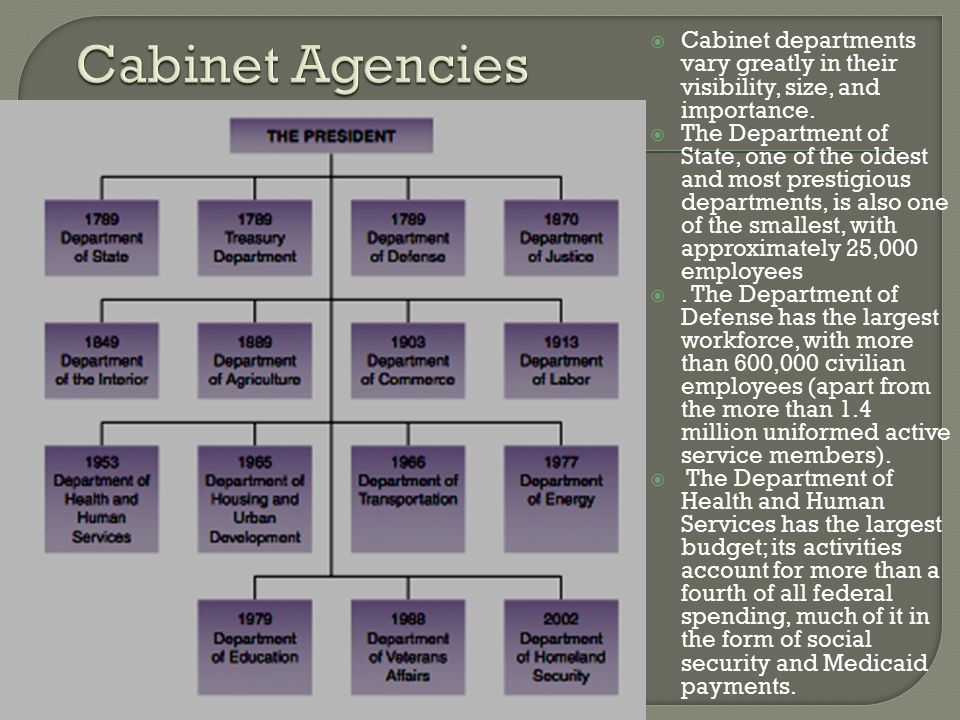 Cabinet Agencies Cabinet departments vary greatly in their visibility, size, and importance.