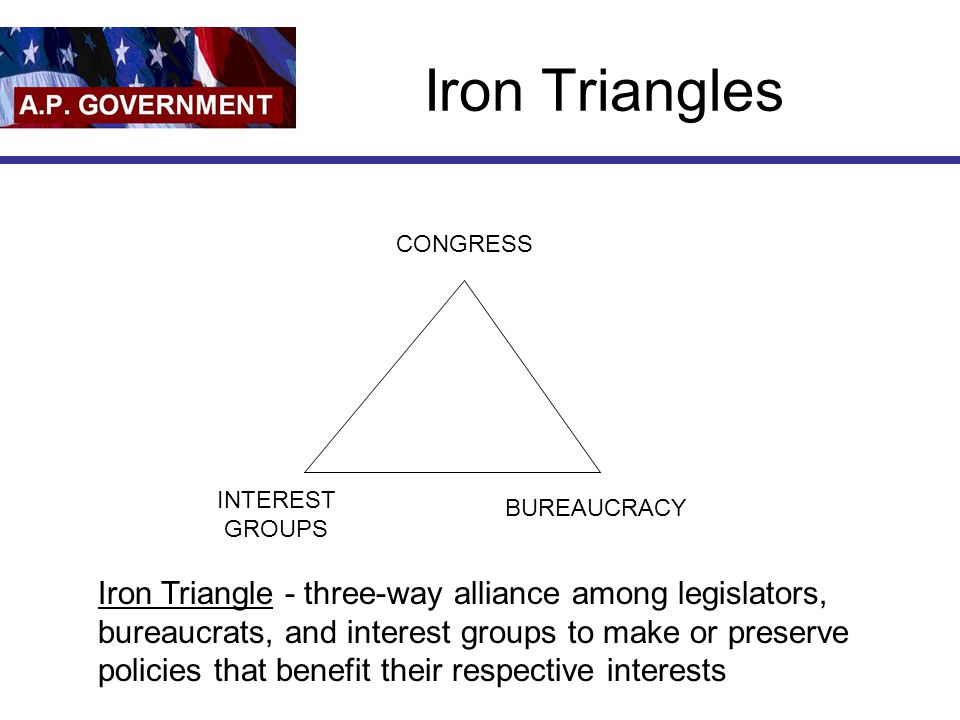 Iron Triangles CONGRESS. INTEREST GROUPS. BUREAUCRACY.