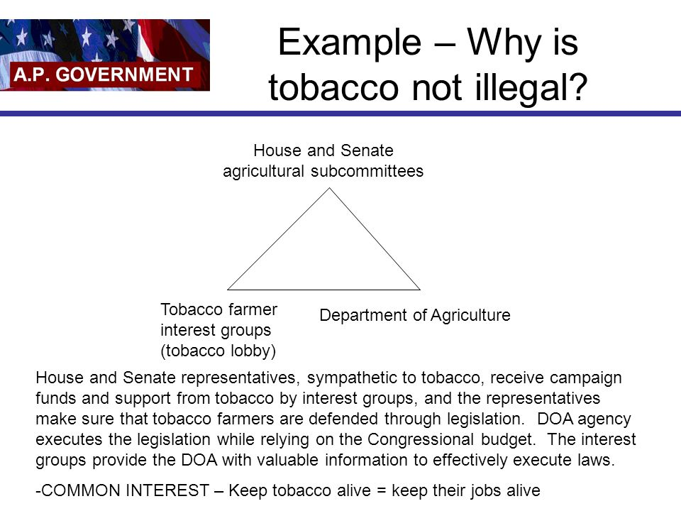 Example – Why is tobacco not illegal