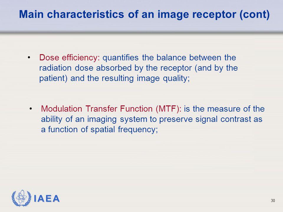 Main characteristics of an image receptor (cont)