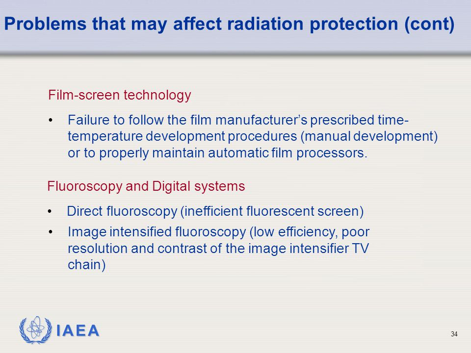 Problems that may affect radiation protection (cont)