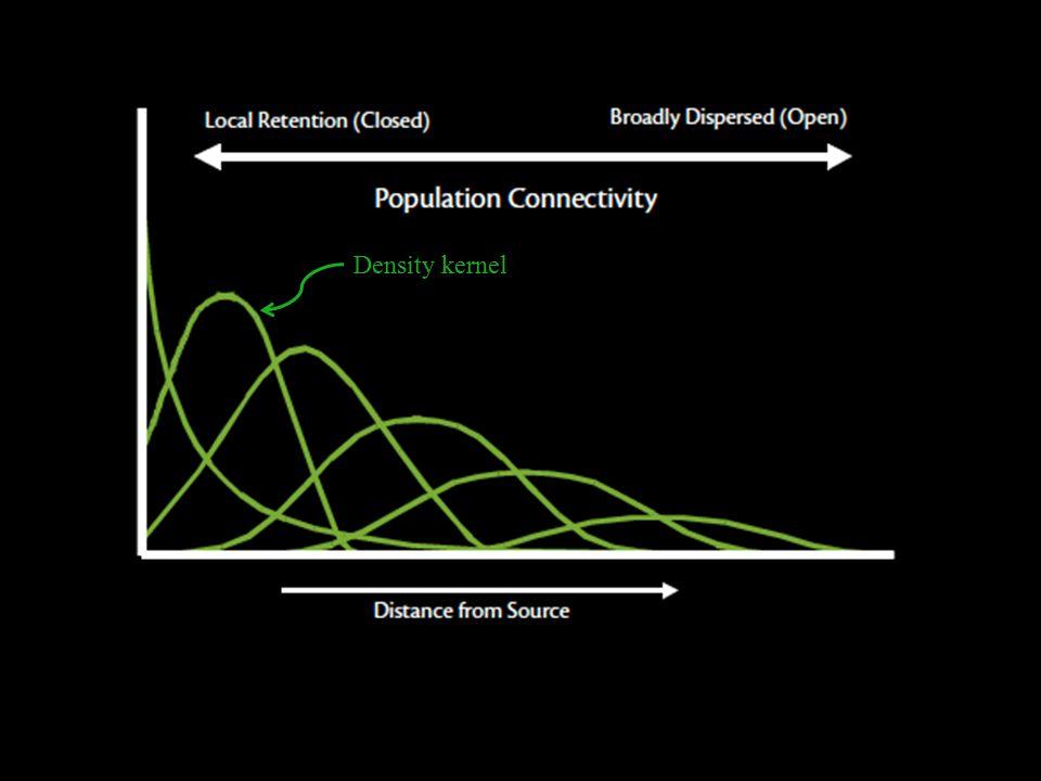 Density kernel