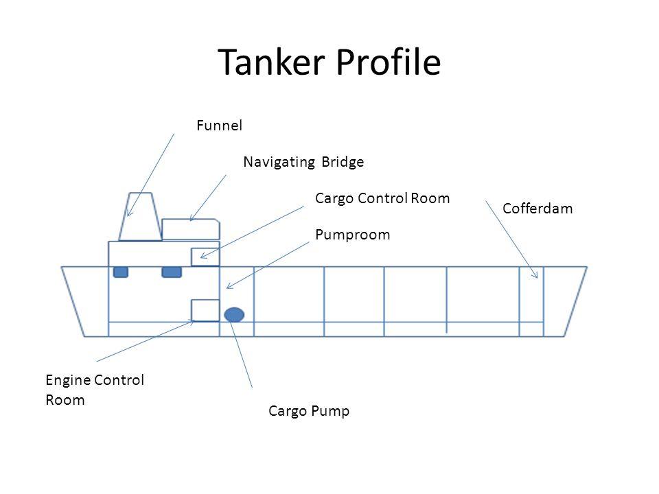 Tanker Profile Funnel Navigating Bridge Cargo Control Room Cofferdam