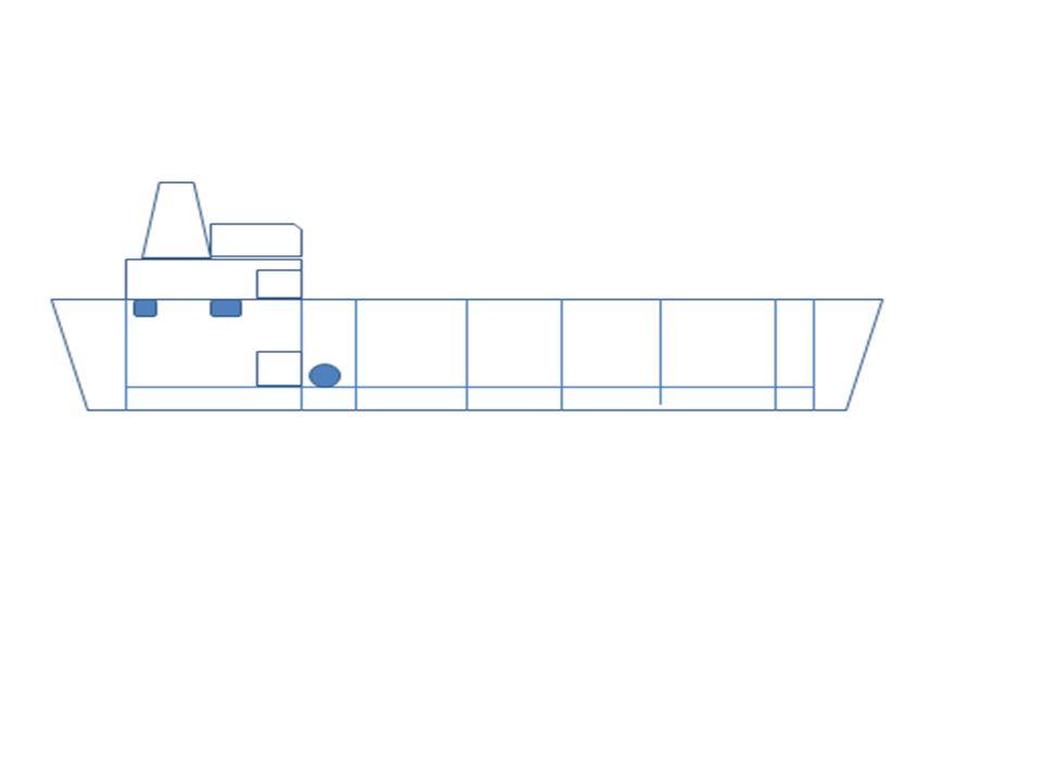 Tanker Profile