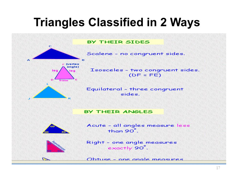 Triangles Classified in 2 Ways