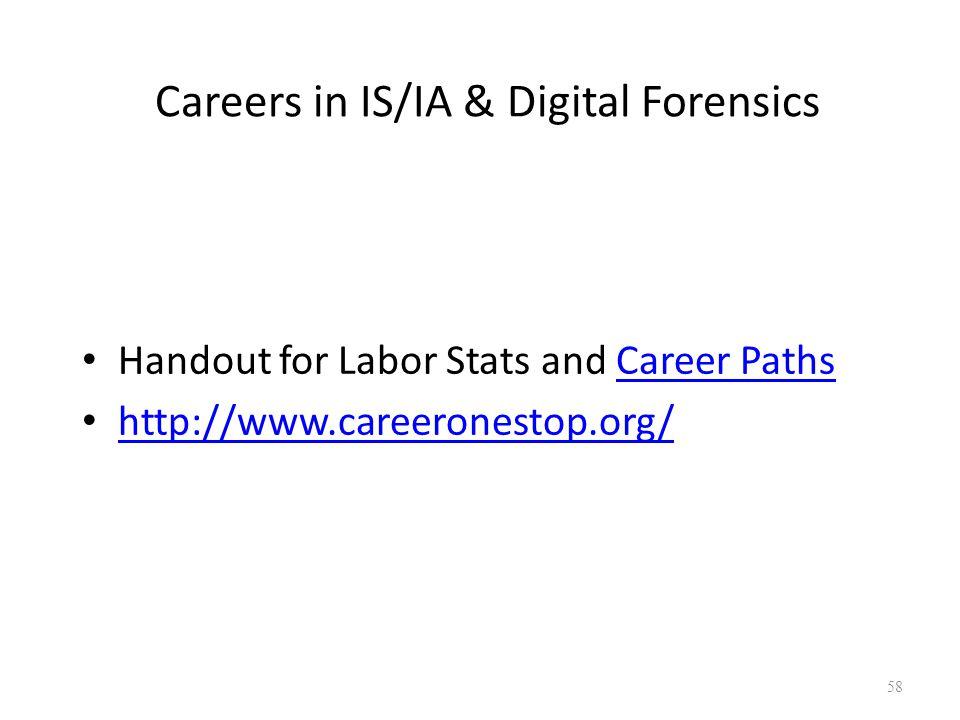 Careers in IS/IA & Digital Forensics