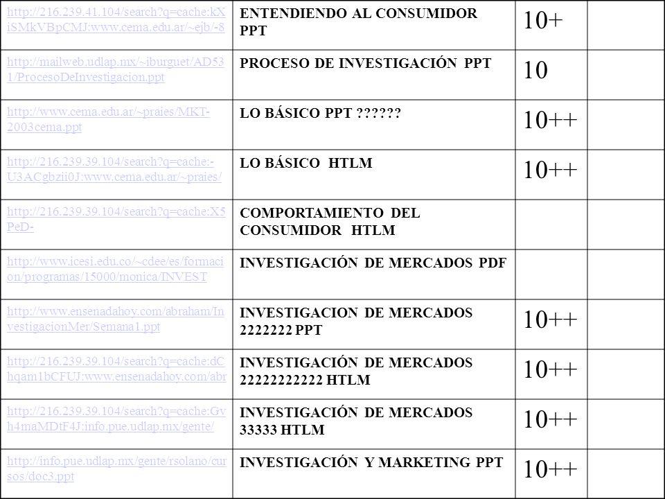 10+ 10 10++ ENTENDIENDO AL CONSUMIDOR PPT PROCESO DE INVESTIGACIÓN PPT