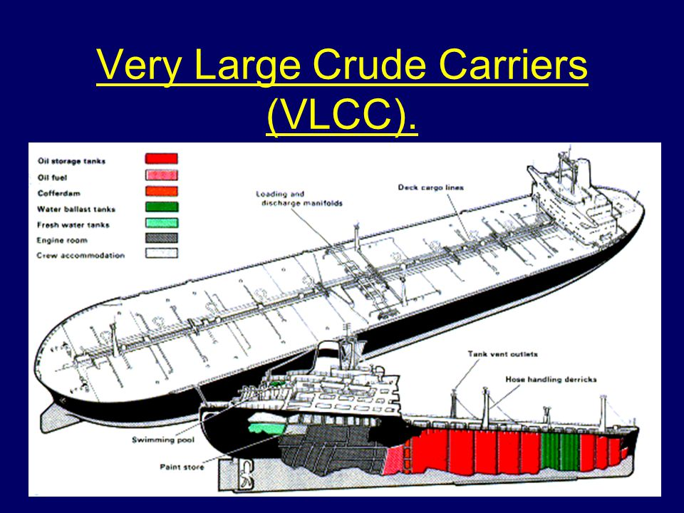 Very Large Crude Carriers (VLCC).