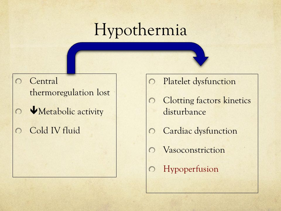 Hypothermia Central thermoregulation lost Platelet dysfunction