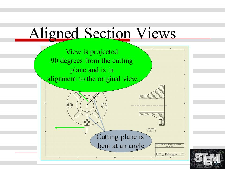 Aligned Section Views View is projected 90 degrees from the cutting