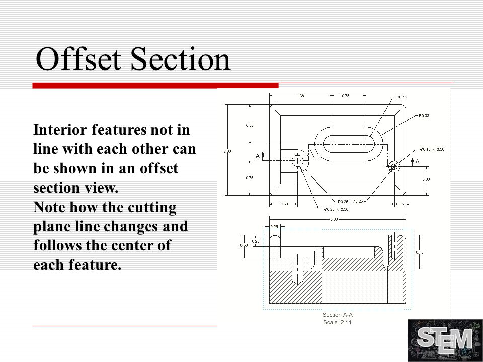 Offset Section Interior features not in line with each other can be shown in an offset section view.