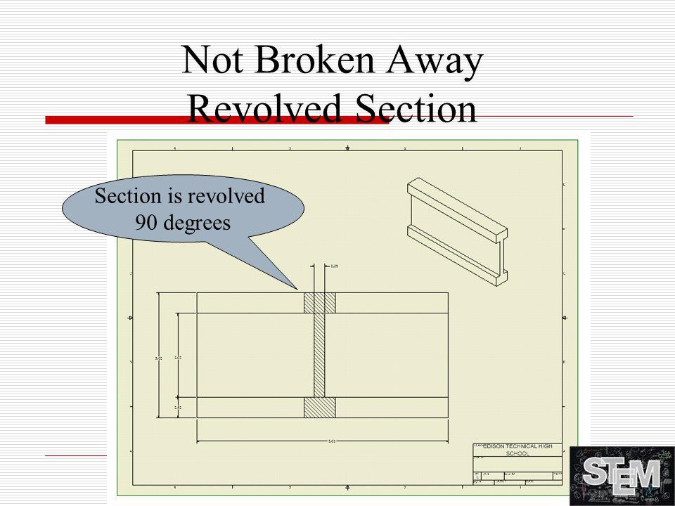 Not Broken Away Revolved Section