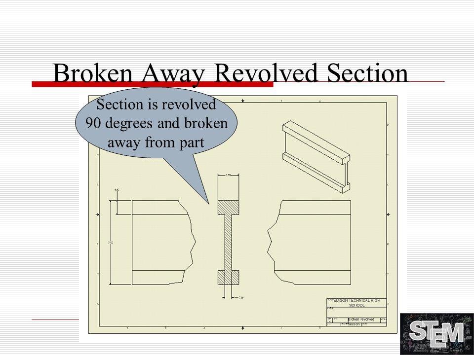 Broken Away Revolved Section