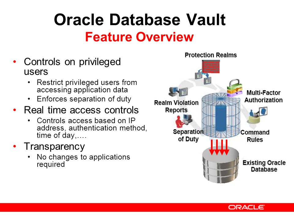 Oracle Database Vault Feature Overview