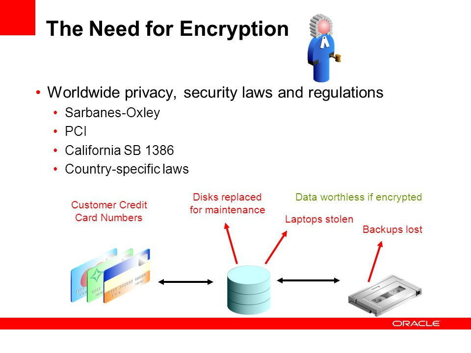 The Need for Encryption
