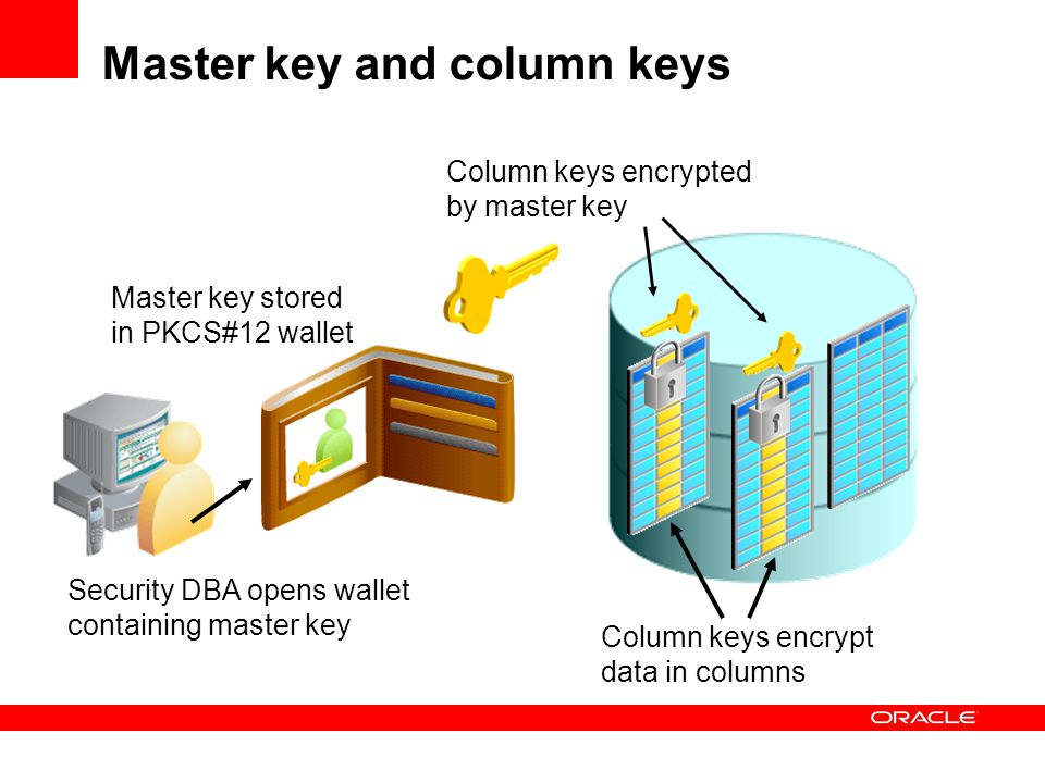 Master key and column keys