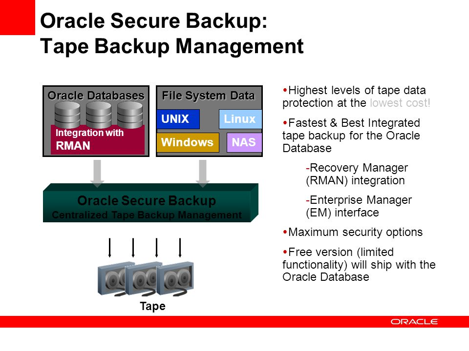 Oracle Secure Backup: Tape Backup Management