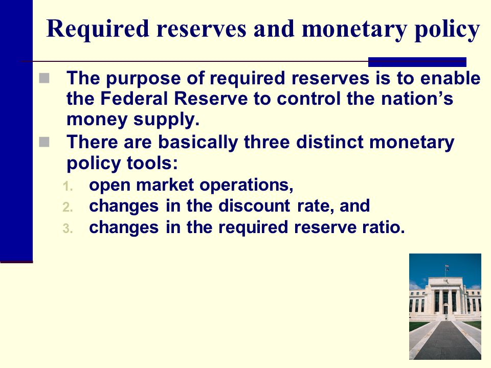 Required reserves and monetary policy