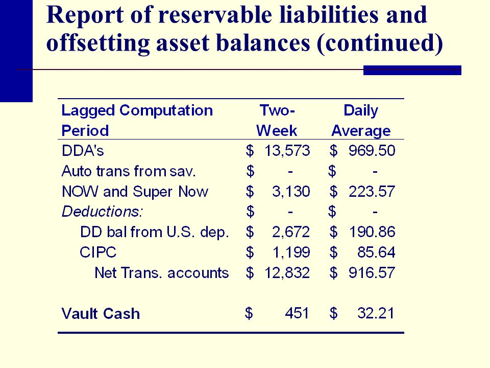 Report of reservable liabilities and offsetting asset balances (continued)