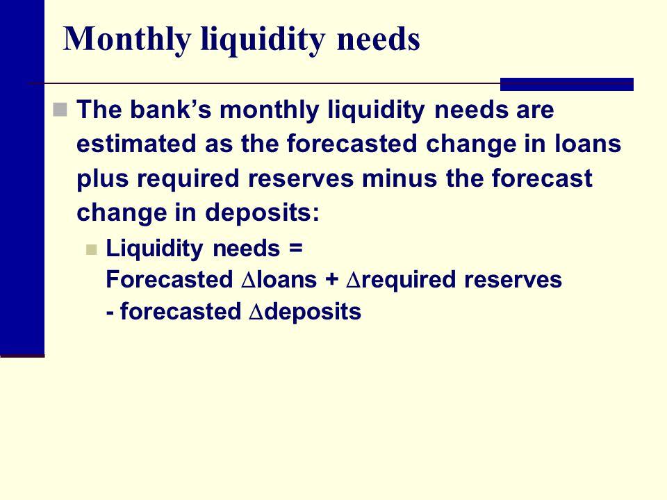 Monthly liquidity needs