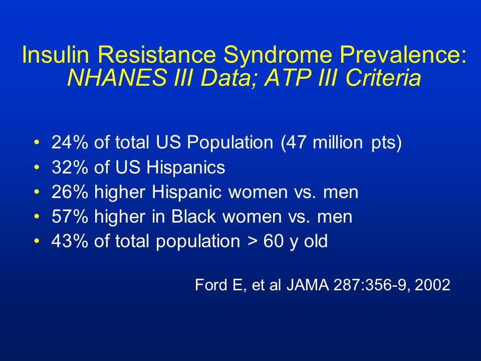 Insulin Resistance Syndrome Prevalence: NHANES III Data; ATP III Criteria