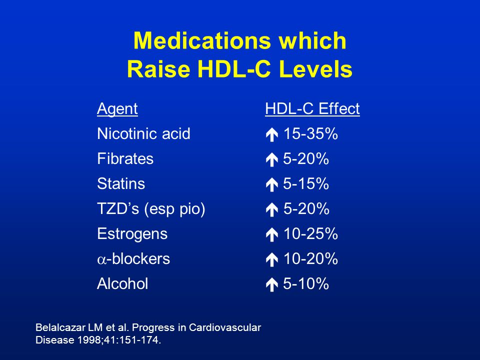 Medications which Raise HDL-C Levels