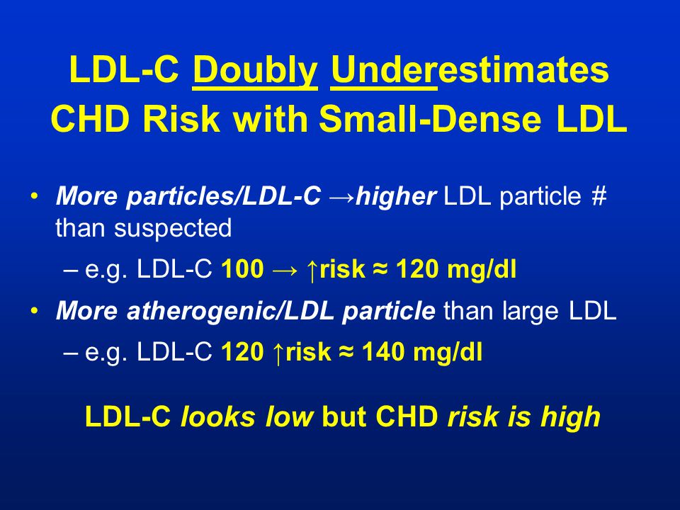 LDL-C Doubly Underestimates CHD Risk with Small-Dense LDL