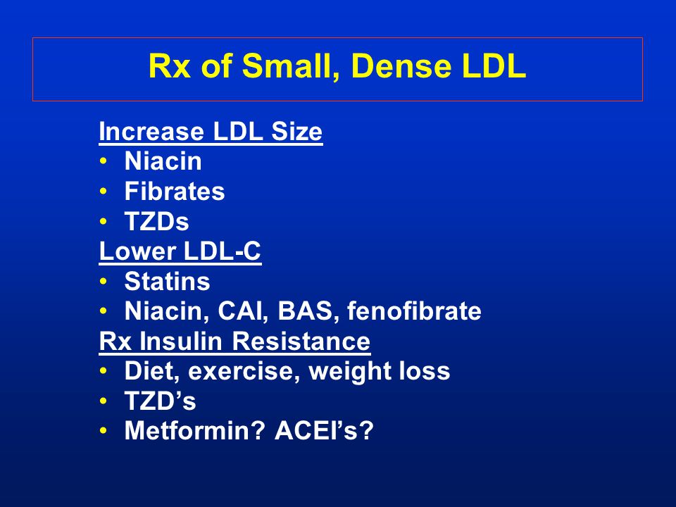 Rx of Small, Dense LDL Increase LDL Size Niacin Fibrates TZDs