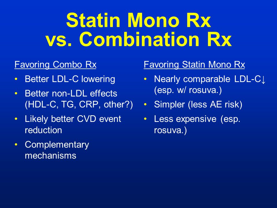 Statin Mono Rx vs. Combination Rx