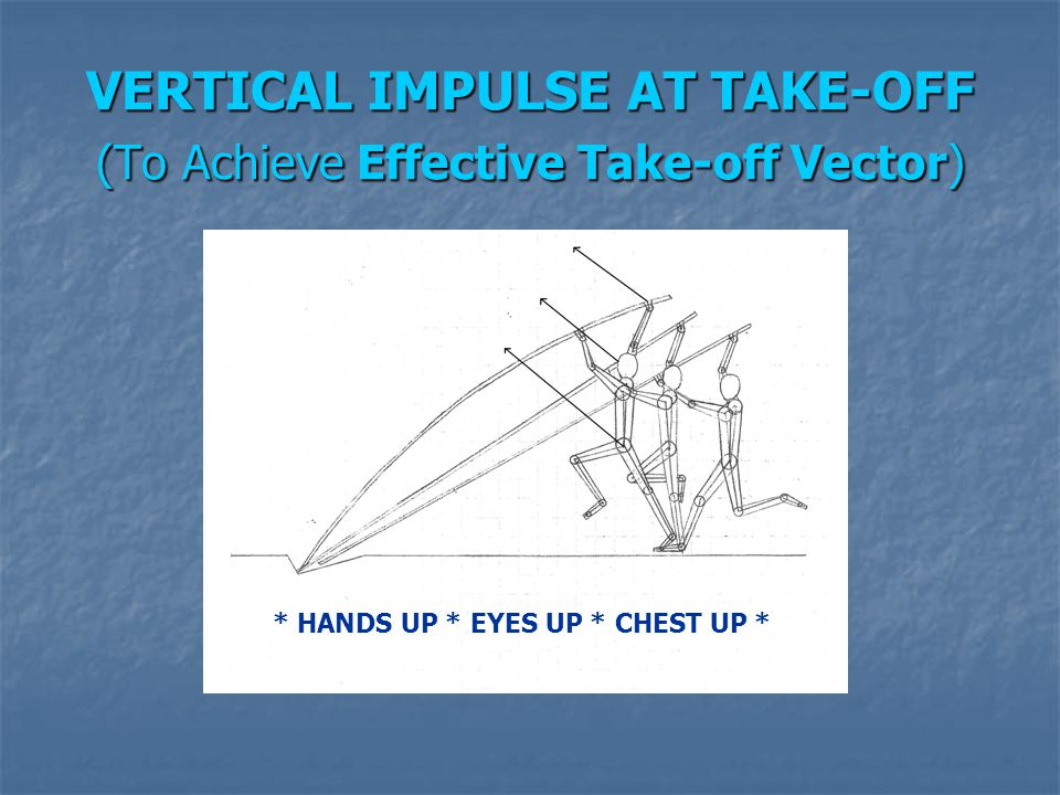 VERTICAL IMPULSE AT TAKE-OFF (To Achieve Effective Take-off Vector)