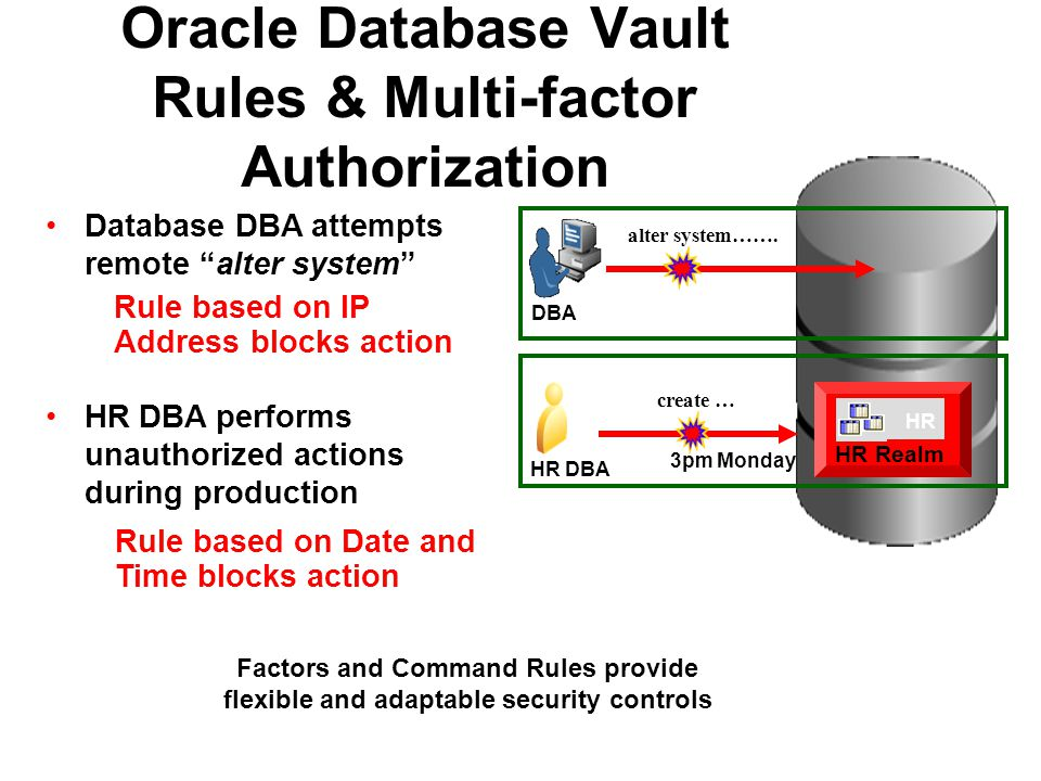 Oracle Database Vault Rules & Multi-factor Authorization