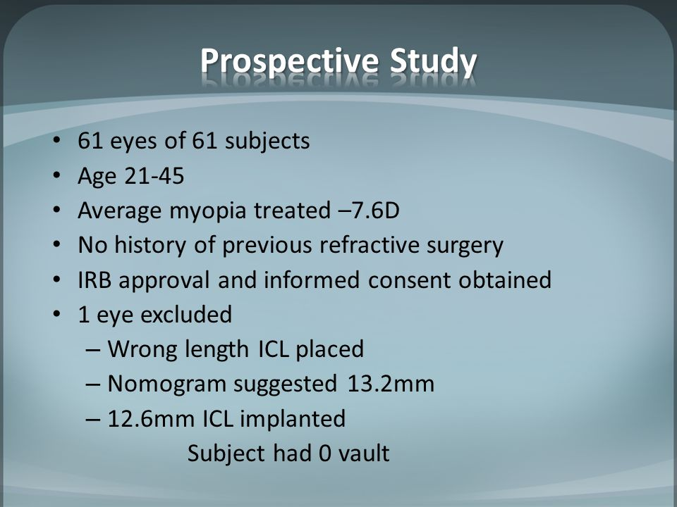 Prospective Study 61 eyes of 61 subjects Age 21-45