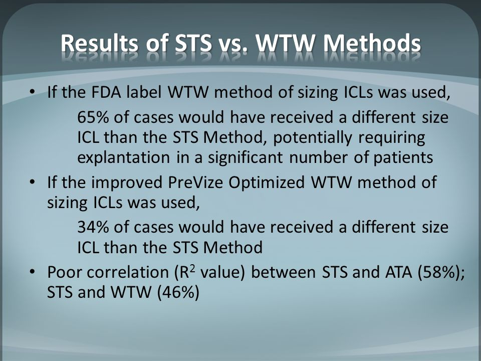 Results of STS vs. WTW Methods